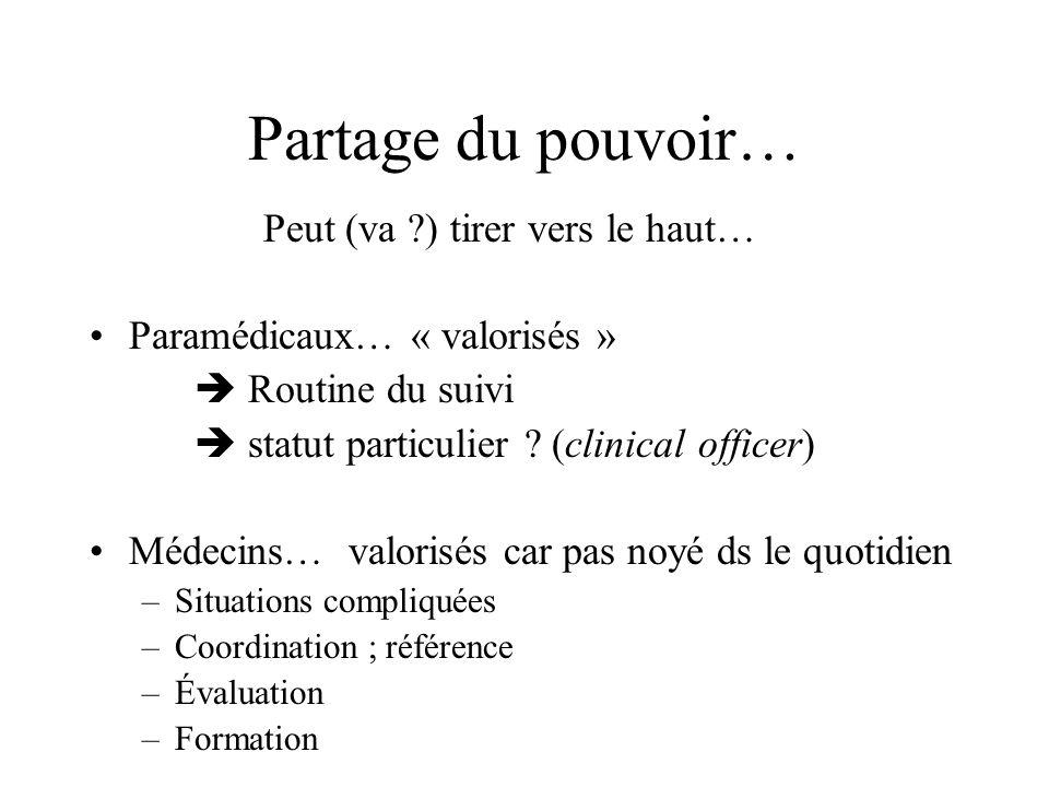 Partage du pouvoir… Peut (va ?) tirer vers le haut… Paramédicaux… « valorisés »  Routine du suivi  statut particulier ? (clinical officer) Médecins…