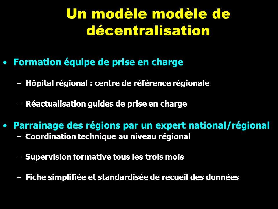Un modèle modèle de décentralisation Formation équipe de prise en charge –Hôpital régional : centre de référence régionale –Réactualisation guides de