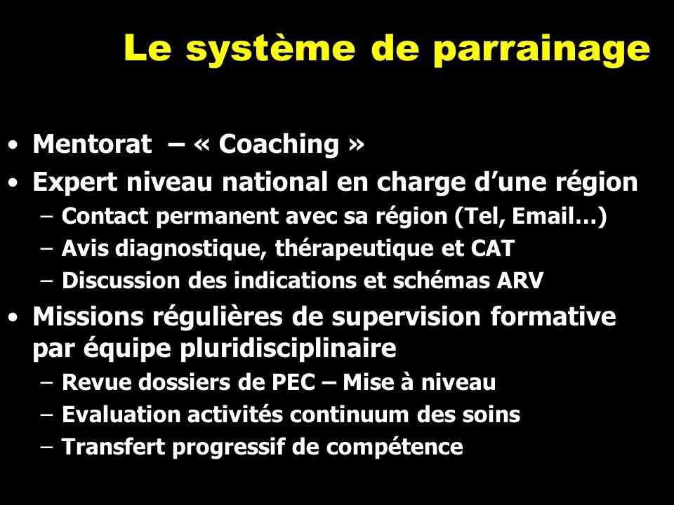 Le système de parrainage Mentorat – « Coaching » Expert niveau national en charge d'une région –Contact permanent avec sa région (Tel, Email…) –Avis d
