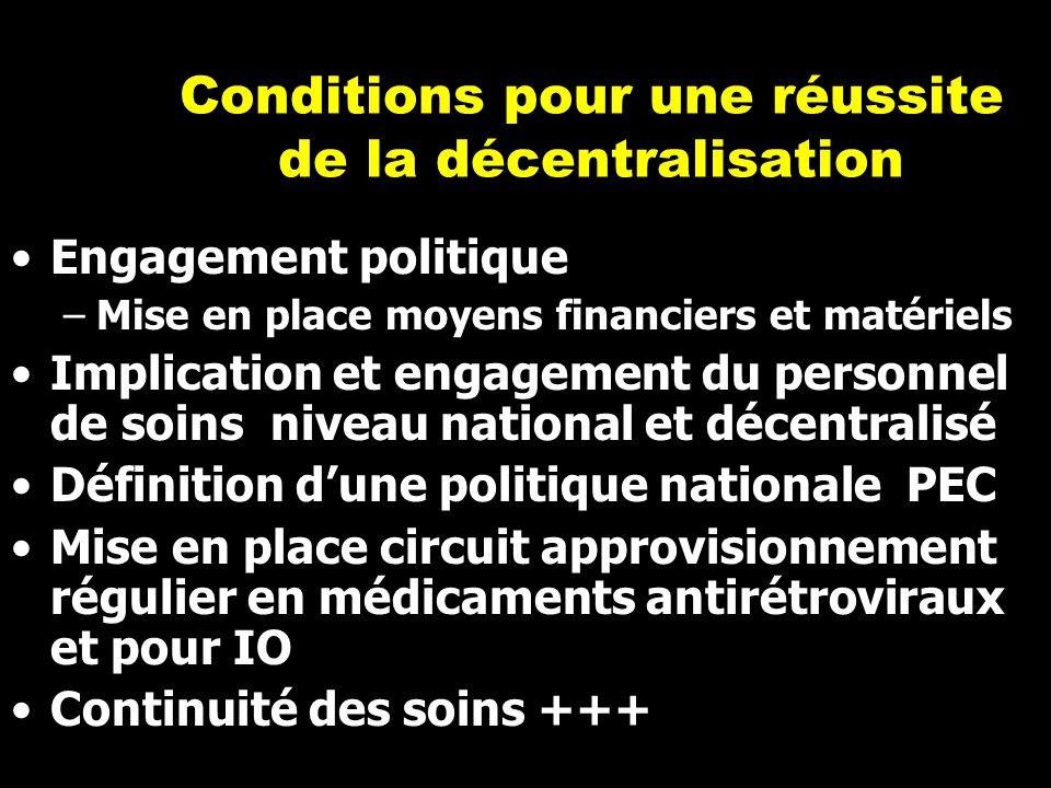 Conditions pour une réussite de la décentralisation Engagement politique –Mise en place moyens financiers et matériels Implication et engagement du pe