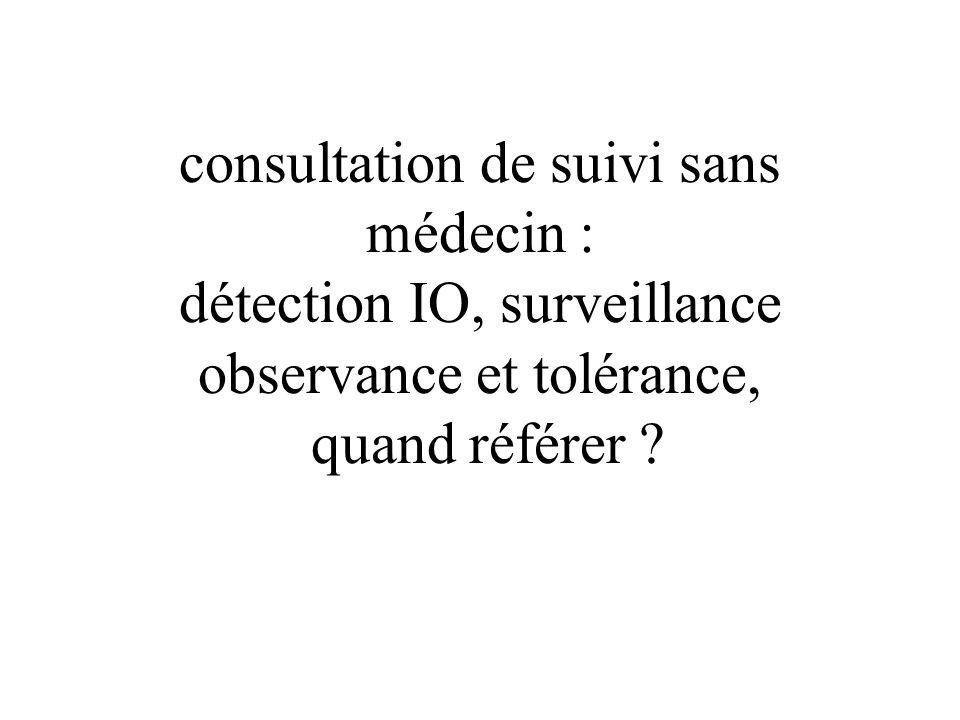consultation de suivi sans médecin : détection IO, surveillance observance et tolérance, quand référer ?