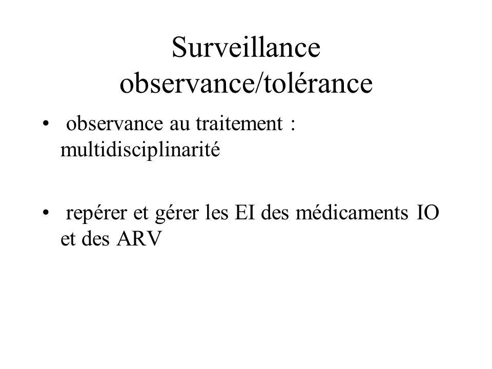 Surveillance observance/tolérance observance au traitement : multidisciplinarité repérer et gérer les EI des médicaments IO et des ARV