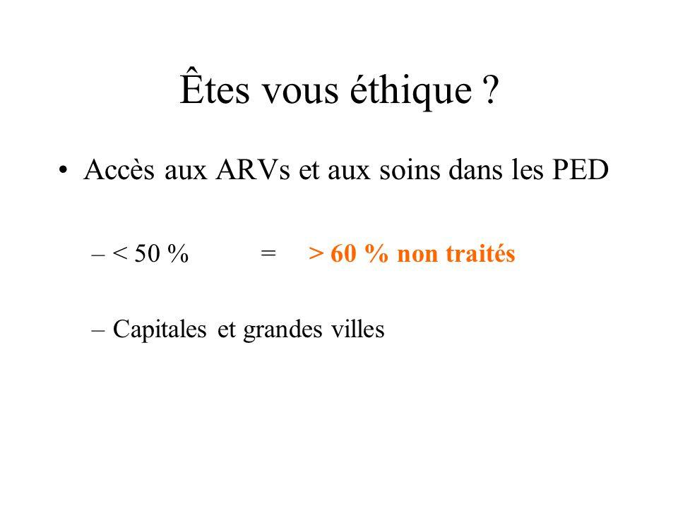 Êtes vous éthique ? Accès aux ARVs et aux soins dans les PED – 60 % non traités –Capitales et grandes villes