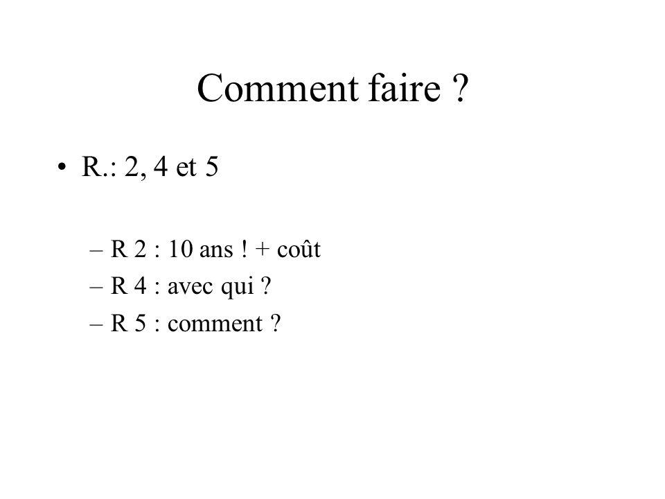 Comment faire ? R.: 2, 4 et 5 –R 2 : 10 ans ! + coût –R 4 : avec qui ? –R 5 : comment ?