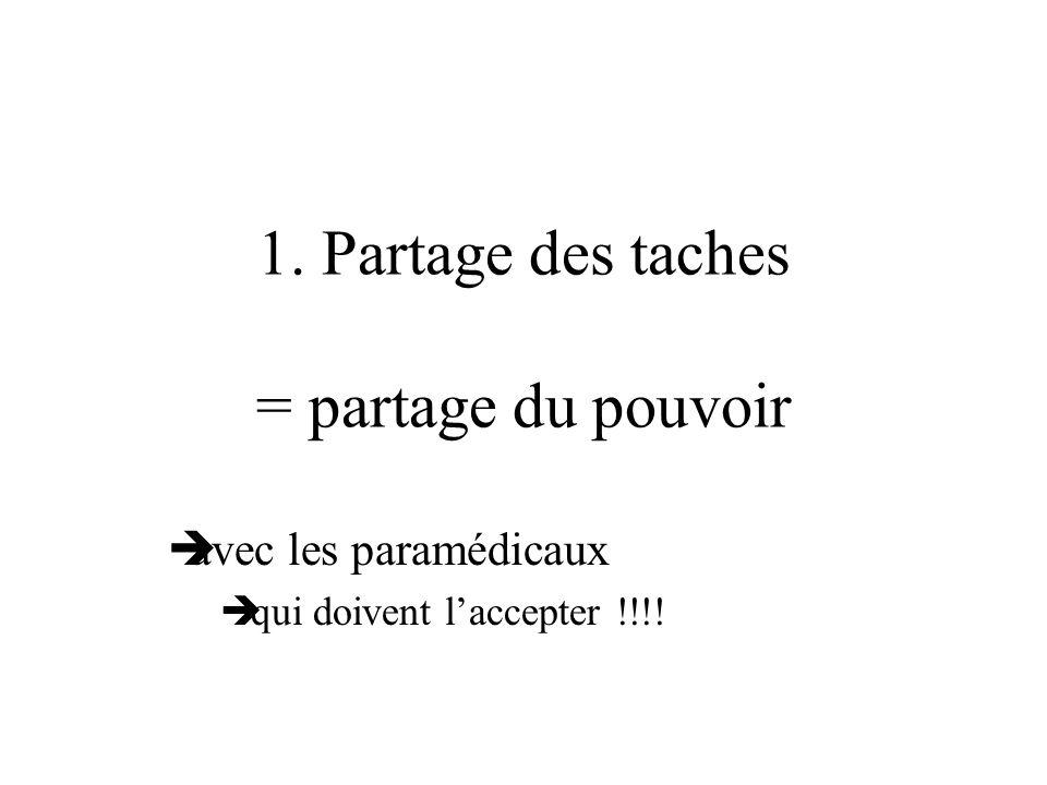 1. Partage des taches = partage du pouvoir  avec les paramédicaux  qui doivent l'accepter !!!!