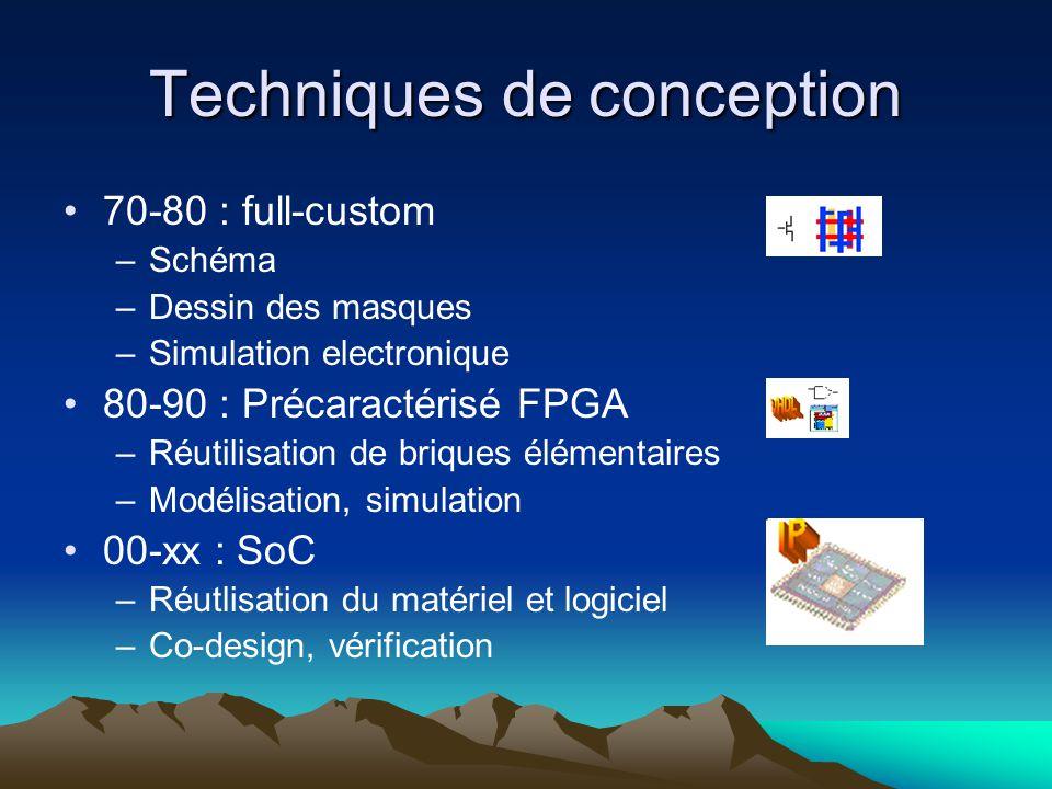 Techniques de conception 70-80 : full-custom –Schéma –Dessin des masques –Simulation electronique 80-90 : Précaractérisé FPGA –Réutilisation de briques élémentaires –Modélisation, simulation 00-xx : SoC –Réutlisation du matériel et logiciel –Co-design, vérification
