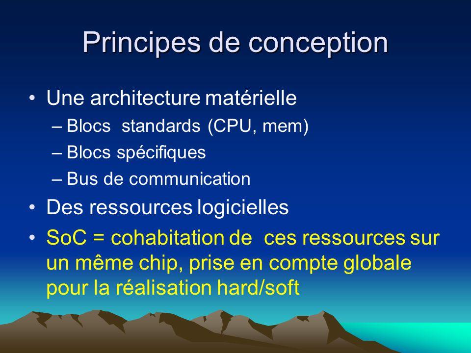 Principes de conception Une architecture matérielle –Blocs standards (CPU, mem) –Blocs spécifiques –Bus de communication Des ressources logicielles SoC = cohabitation de ces ressources sur un même chip, prise en compte globale pour la réalisation hard/soft