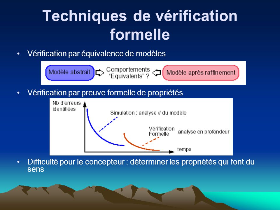 Techniques de vérification formelle Vérification par équivalence de modèles Vérification par preuve formelle de propriétés Difficulté pour le concepteur : déterminer les propriétés qui font du sens