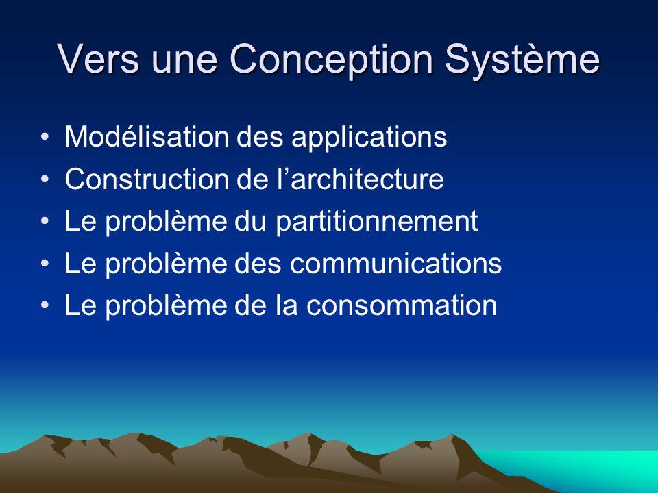 Vers une Conception Système Modélisation des applications Construction de l'architecture Le problème du partitionnement Le problème des communications Le problème de la consommation