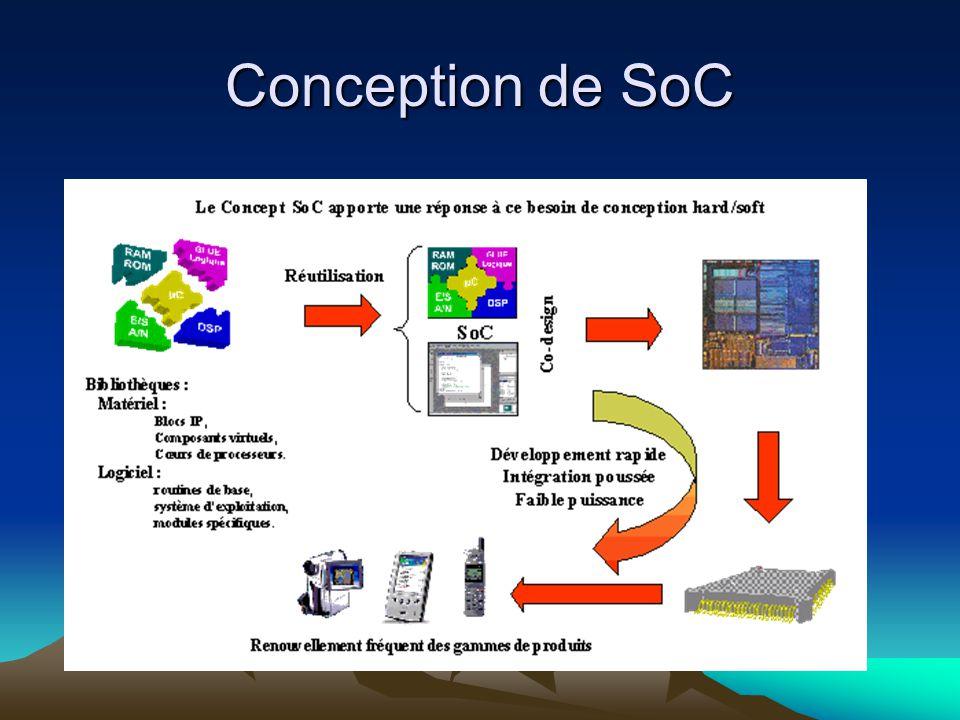 Conception de SoC
