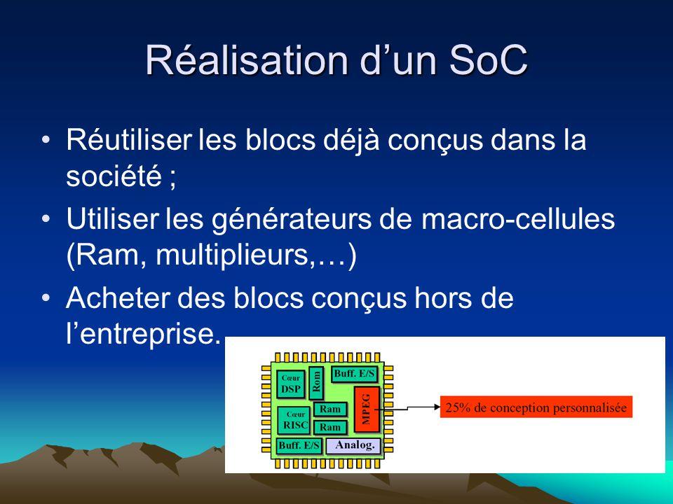 Réalisation d'un SoC Réutiliser les blocs déjà conçus dans la société ; Utiliser les générateurs de macro-cellules (Ram, multiplieurs,…) Acheter des blocs conçus hors de l'entreprise.