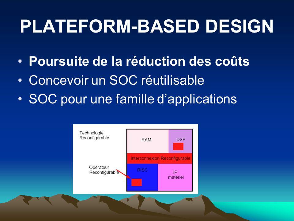 PLATEFORM-BASED DESIGN Poursuite de la réduction des coûts Concevoir un SOC réutilisable SOC pour une famille d'applications