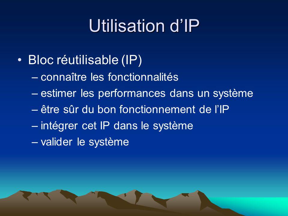 Utilisation d'IP Bloc réutilisable (IP) –connaître les fonctionnalités –estimer les performances dans un système –être sûr du bon fonctionnement de l'IP –intégrer cet IP dans le système –valider le système