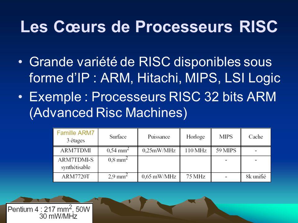 Les Cœurs de Processeurs RISC Grande variété de RISC disponibles sous forme d'IP : ARM, Hitachi, MIPS, LSI Logic Exemple : Processeurs RISC 32 bits ARM (Advanced Risc Machines)