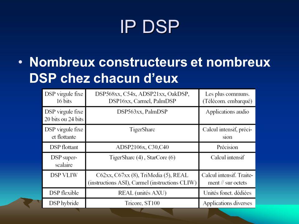 IP DSP Nombreux constructeurs et nombreux DSP chez chacun d'eux