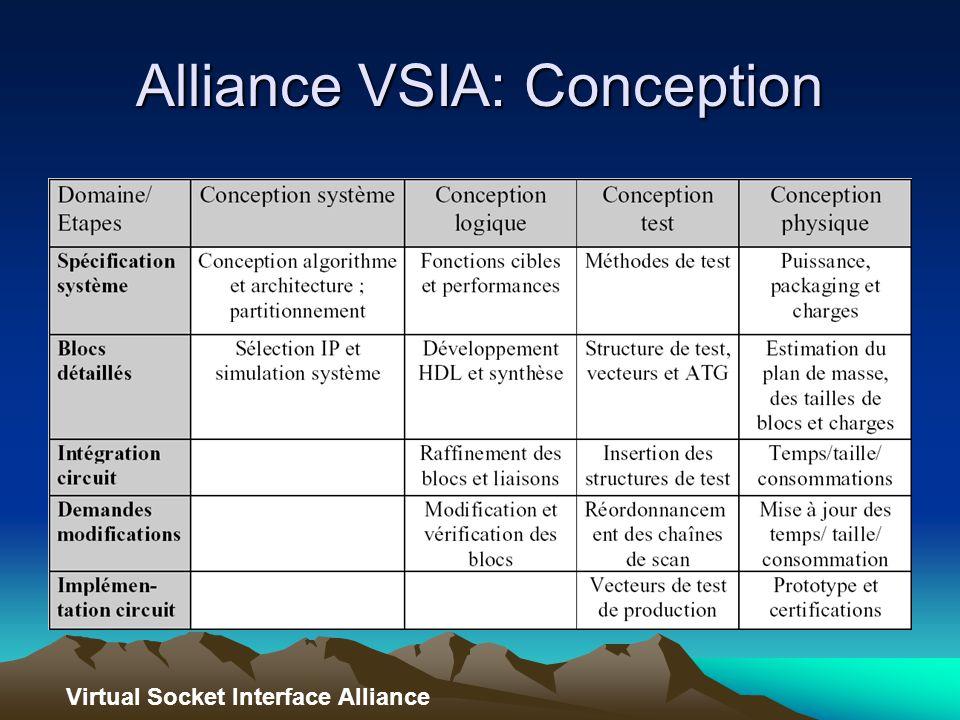 Alliance VSIA: Conception Virtual Socket Interface Alliance