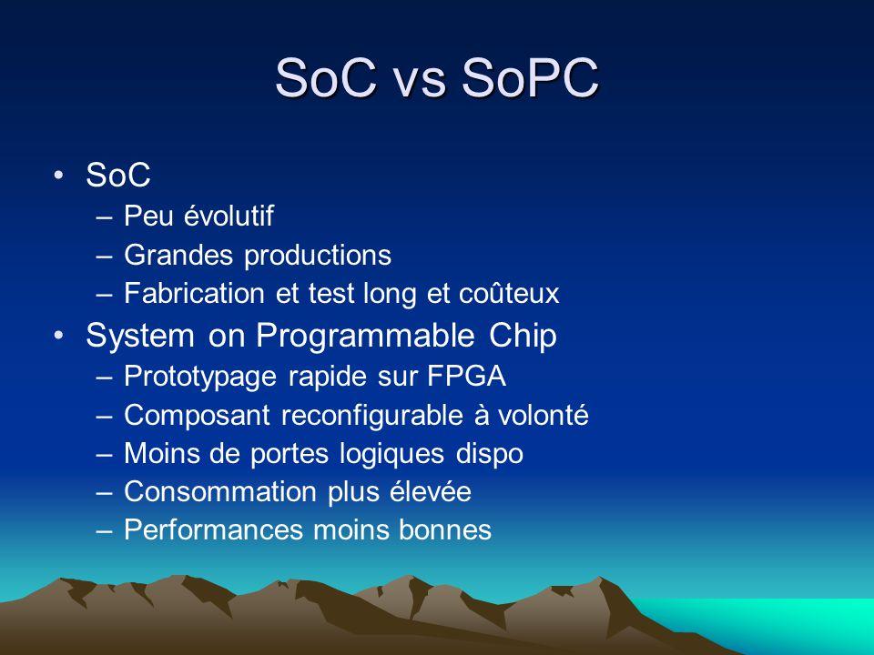SoC vs SoPC SoC –Peu évolutif –Grandes productions –Fabrication et test long et coûteux System on Programmable Chip –Prototypage rapide sur FPGA –Composant reconfigurable à volonté –Moins de portes logiques dispo –Consommation plus élevée –Performances moins bonnes