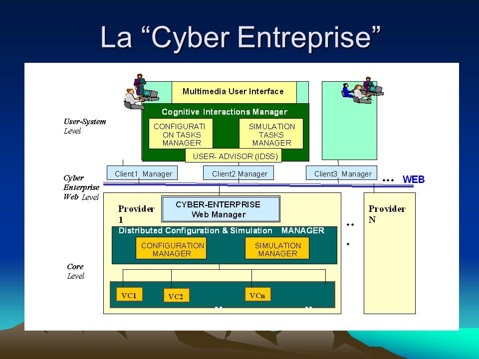 "La ""Cyber Entreprise"""
