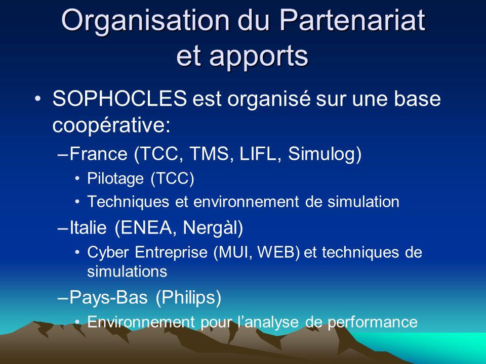 Organisation du Partenariat et apports SOPHOCLES est organisé sur une base coopérative: –France (TCC, TMS, LIFL, Simulog) Pilotage (TCC) Techniques et environnement de simulation –Italie (ENEA, Nergàl) Cyber Entreprise (MUI, WEB) et techniques de simulations –Pays-Bas (Philips) Environnement pour l'analyse de performance