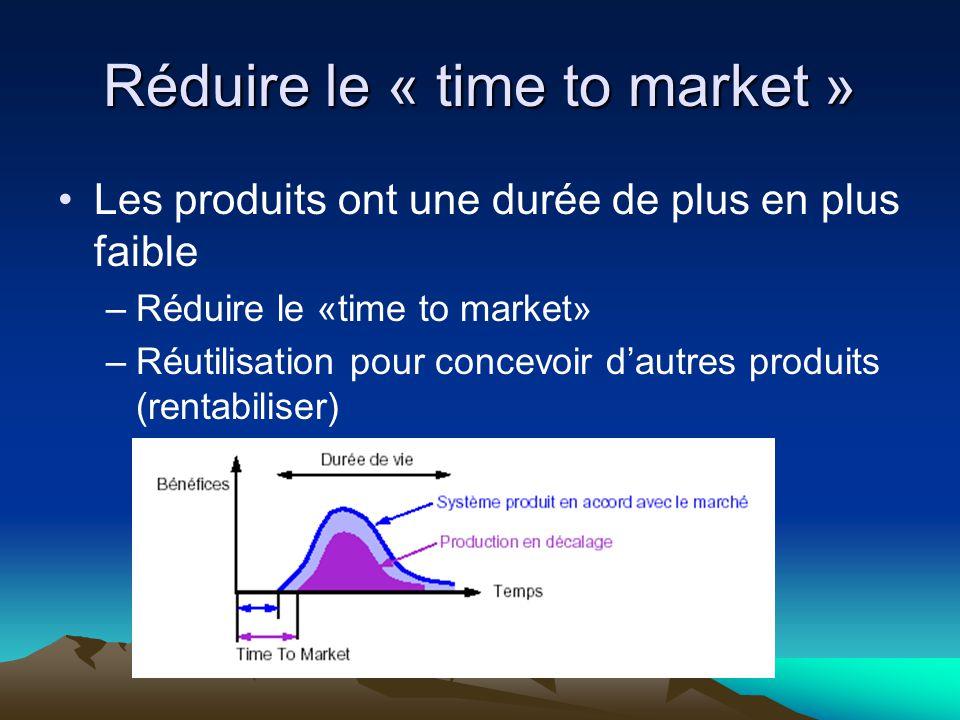 Réduire le « time to market » Les produits ont une durée de plus en plus faible –Réduire le «time to market» –Réutilisation pour concevoir d'autres produits (rentabiliser)