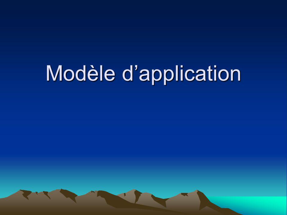 Modèle d'application