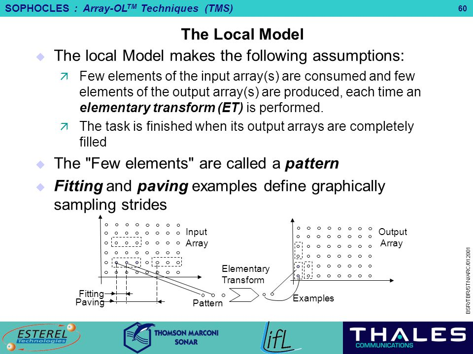SOPHOCLES : Array-OL TM Techniques (TMS) BSR/TBR/STN/ARC/012001 60 The Local Model Elementary Transform Pattern Input Array Output Array Examples Fitt