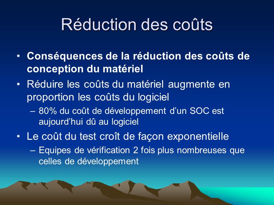 Réduction des coûts Conséquences de la réduction des coûts de conception du matériel Réduire les coûts du matériel augmente en proportion les coûts du logiciel –80% du coût de développement d'un SOC est aujourd'hui dû au logiciel Le coût du test croît de façon exponentielle –Equipes de vérification 2 fois plus nombreuses que celles de développement