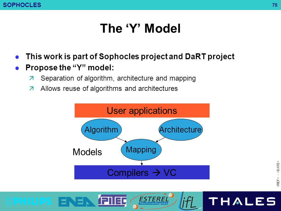 "SOPHOCLES 75 - The 'Y' Model This work is part of Sophocles project and DaRT project Propose the ""Y"" model:  Separation of algorithm, architecture an"