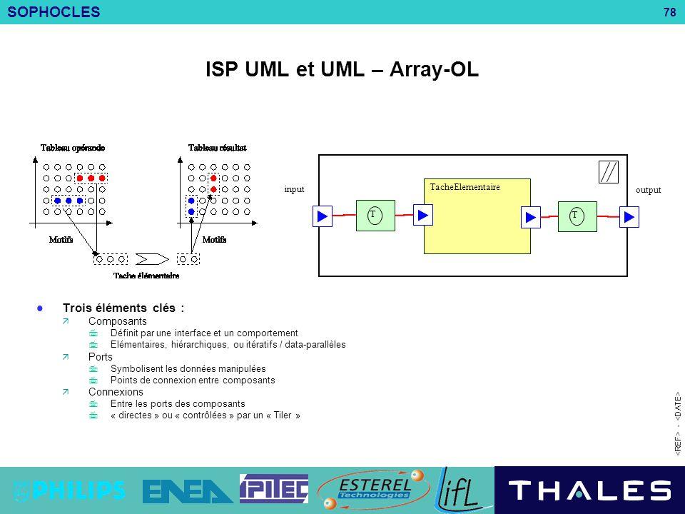SOPHOCLES 78 - ISP UML et UML – Array-OL Trois éléments clés :  Composants  Définit par une interface et un comportement  Elémentaires, hiérarchiques, ou itératifs / data-parallèles  Ports  Symbolisent les données manipulées  Points de connexion entre composants  Connexions  Entre les ports des composants  « directes » ou « contrôlées » par un « Tiler » output TacheElementaire input T T