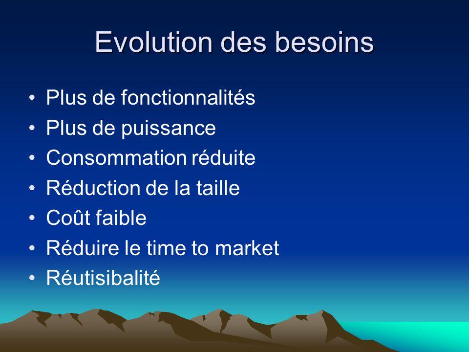 Evolution des besoins Plus de fonctionnalités Plus de puissance Consommation réduite Réduction de la taille Coût faible Réduire le time to market Réut