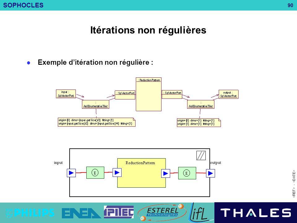 SOPHOCLES 90 - Itérations non régulières Exemple d'itération non régulière : inputoutput E E ReductionPattern