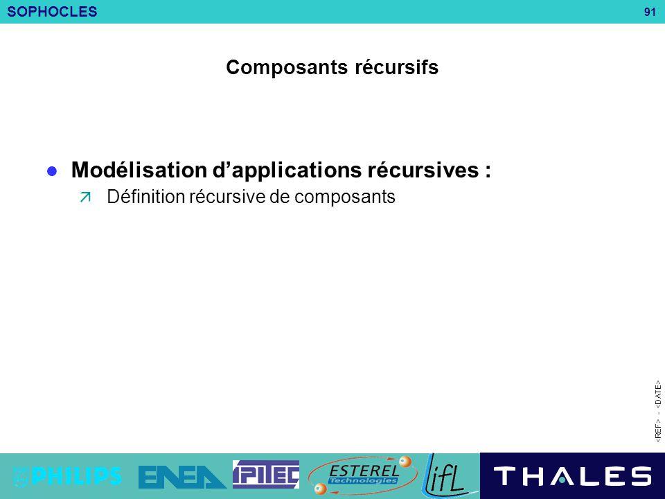 SOPHOCLES 91 - Composants récursifs Modélisation d'applications récursives :  Définition récursive de composants