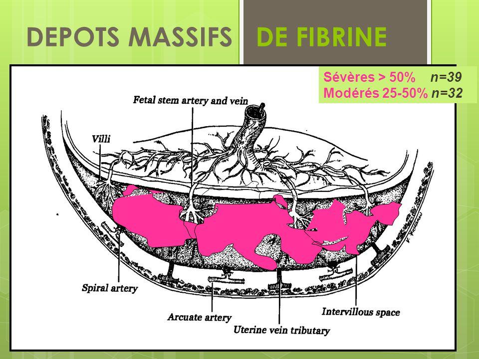 DEPOTS MASSIFS DE FIBRINE Sévères > 50% n=39 Modérés 25-50% n=32