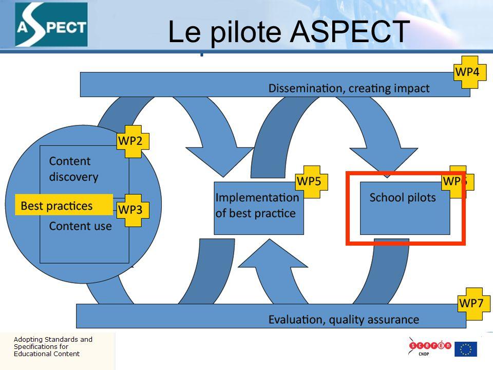 Le pilote ASPECT
