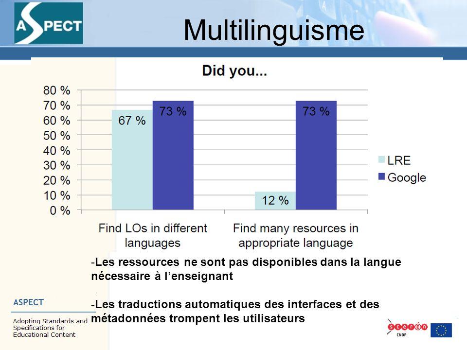 Multilinguisme -Les ressources ne sont pas disponibles dans la langue nécessaire à l'enseignant -Les traductions automatiques des interfaces et des mé