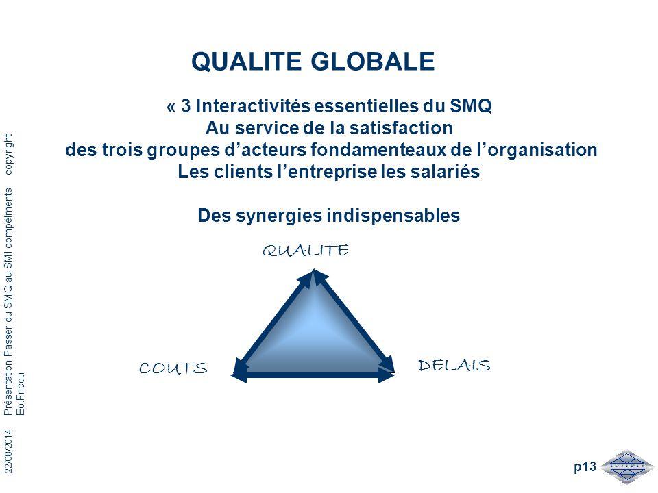 22/08/2014 Présentation Passer du SMQ au SMI compélments copyright Eo.Fricou p13 QUALITE GLOBALE « 3 Interactivités essentielles du SMQ Au service de