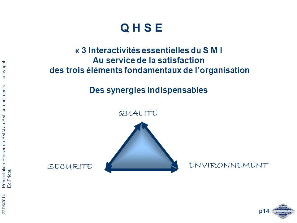 22/08/2014 Présentation Passer du SMQ au SMI compélments copyright Eo.Fricou p14 Q H S E « 3 Interactivités essentielles du S M I Au service de la sat