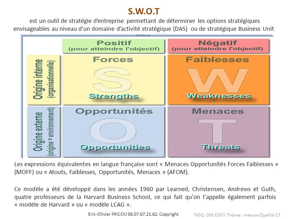 Eric-Olivier FRICOU 06.07.67.21.62. Copyright TASQ OM EISITI Thème : mesure Qualité 17 S.W.O.T est un outil de stratégie d'entreprise permettant de dé
