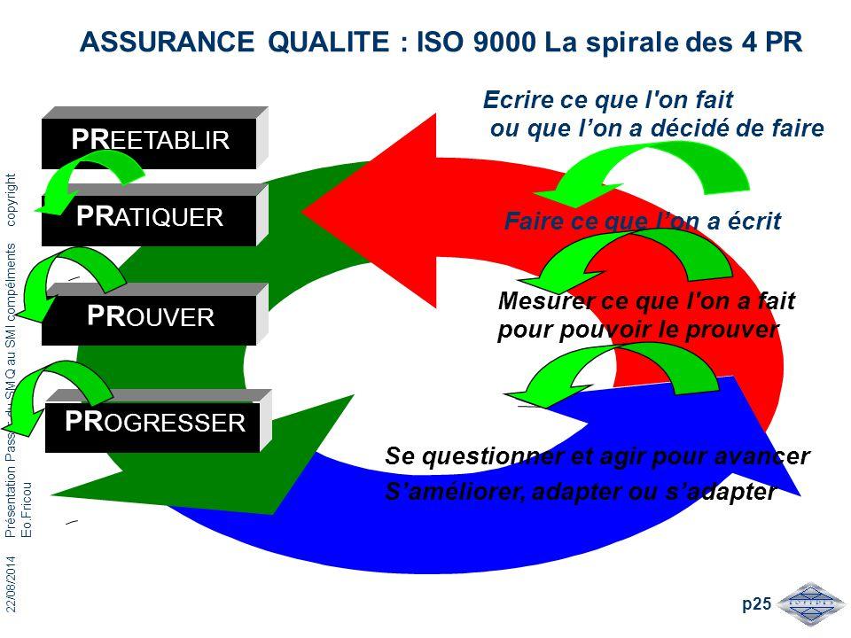 22/08/2014 Présentation Passer du SMQ au SMI compélments copyright Eo.Fricou p25 ASSURANCE QUALITE : ISO 9000 La spirale des 4 PR P R OUVER PR OGRESSE