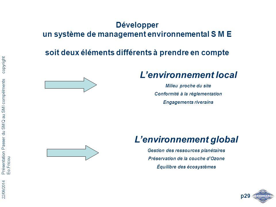 22/08/2014 Présentation Passer du SMQ au SMI compélments copyright Eo.Fricou p29 Développer un système de management environnemental S M E soit deux é
