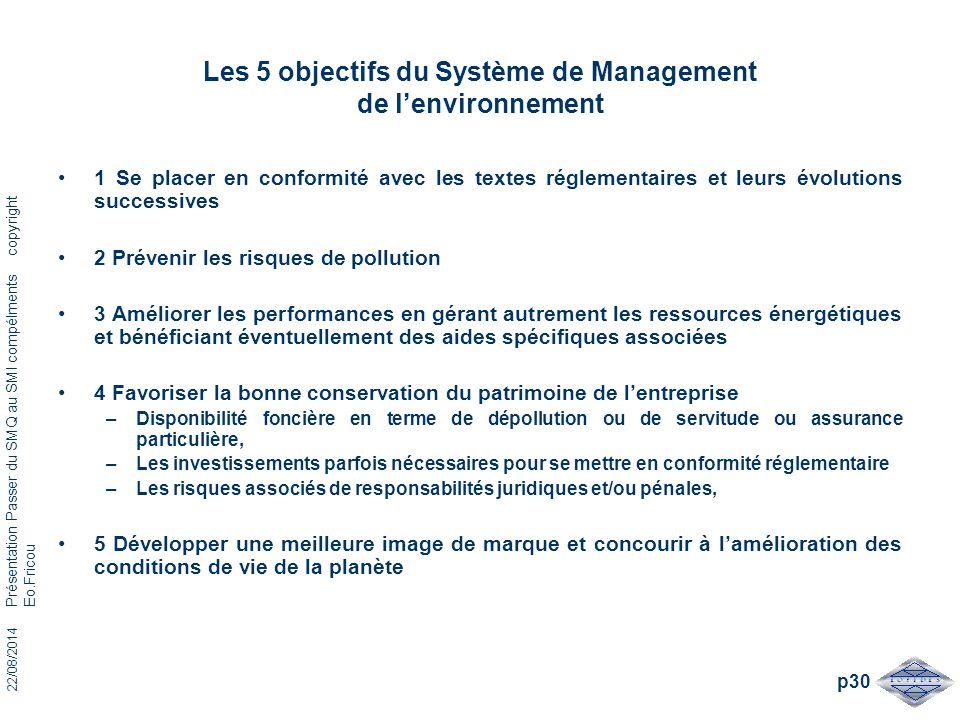 22/08/2014 Présentation Passer du SMQ au SMI compélments copyright Eo.Fricou p30 Les 5 objectifs du Système de Management de l'environnement 1 Se plac