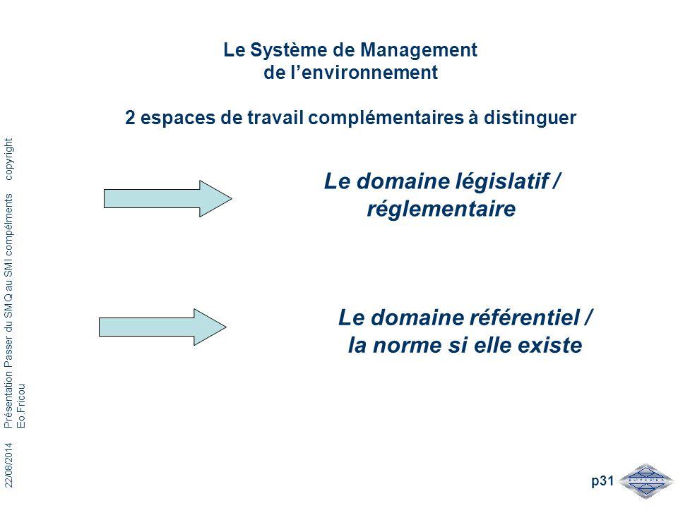 22/08/2014 Présentation Passer du SMQ au SMI compélments copyright Eo.Fricou p31 Le Système de Management de l'environnement 2 espaces de travail comp