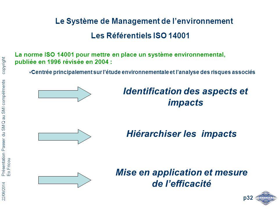 22/08/2014 Présentation Passer du SMQ au SMI compélments copyright Eo.Fricou p32 Le Système de Management de l'environnement Les Référentiels ISO 1400