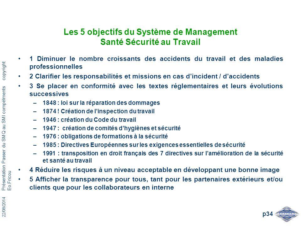 22/08/2014 Présentation Passer du SMQ au SMI compélments copyright Eo.Fricou p34 Les 5 objectifs du Système de Management Santé Sécurité au Travail 1