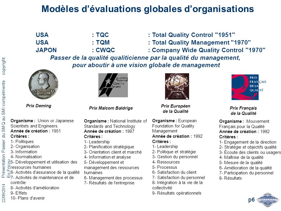 22/08/2014 Présentation Passer du SMQ au SMI compélments copyright Eo.Fricou p6 Modèles d'évaluations globales d'organisations USA : TQC : Total Quality Control 1951 USA : TQM : Total Quality Management 1970 JAPON: CWQC : Company Wide Quality Control 1970 Passer de la qualité qualiticienne par la qualité du management, pour aboutir à une vision globale de management Prix Deming Organisme : Union or Japanese Scientists and Engineers.
