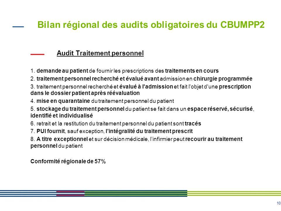 10 Bilan régional des audits obligatoires du CBUMPP2 Audit Traitement personnel 1. demande au patient de fournir les prescriptions des traitements en