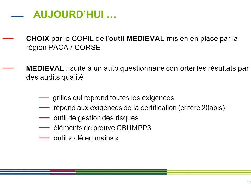 16 AUJOURD'HUI … — CHOIX par le COPIL de l'outil MEDIEVAL mis en en place par la région PACA / CORSE — MEDIEVAL : suite à un auto questionnaire confor