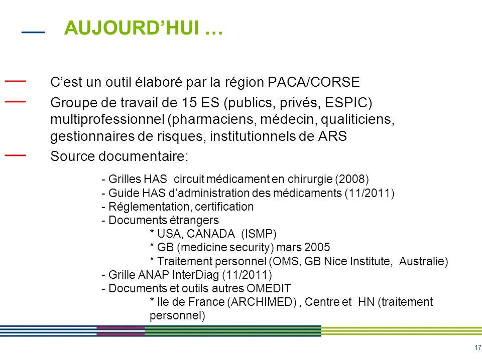 17 AUJOURD'HUI … — C'est un outil élaboré par la région PACA/CORSE — Groupe de travail de 15 ES (publics, privés, ESPIC) multiprofessionnel (pharmacie
