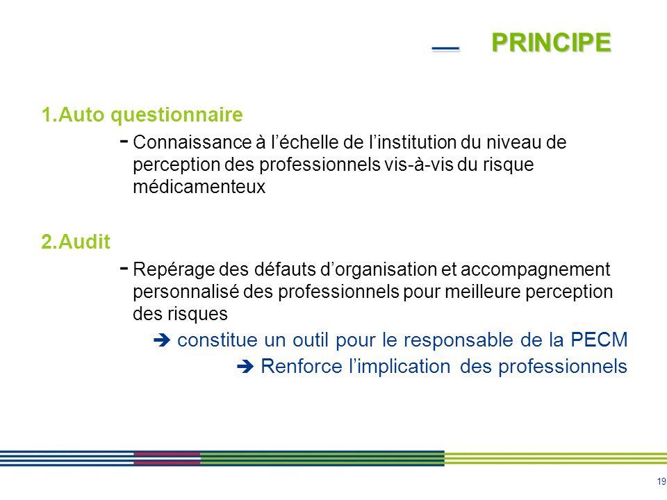 19PRINCIPE 1.Auto questionnaire - Connaissance à l'échelle de l'institution du niveau de perception des professionnels vis-à-vis du risque médicamente