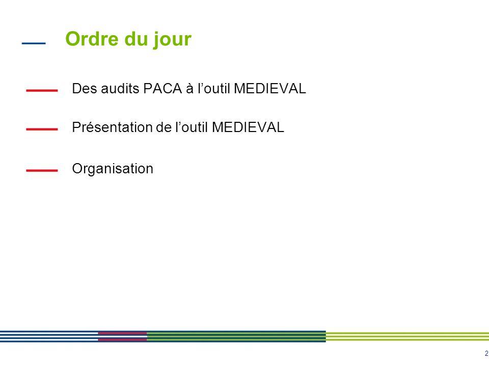 2 Ordre du jour Des audits PACA à l'outil MEDIEVAL Présentation de l'outil MEDIEVAL Organisation
